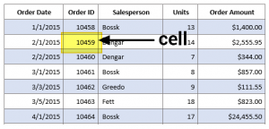 Table cell.png